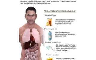 Как нейтрализовать алкоголь в организме?
