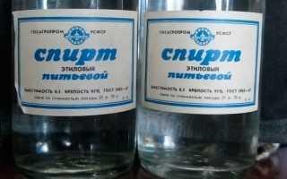 Отравление спиртом
