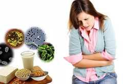 Признаки пищевого отравления и профилактика