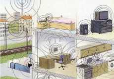 Происхождение и роль источников электромагнитного излучения