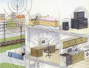 Источники электромагнитного излучения