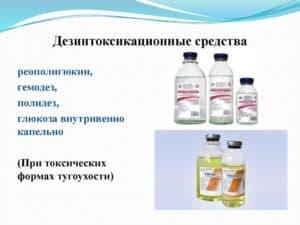 Дезинтоксикационные средства