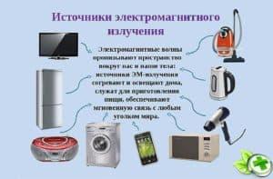 Источники электромагнитных излучений в быту