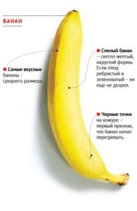 Выбор банана
