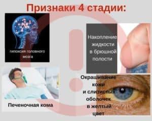 Симптомы хронической интоксикации