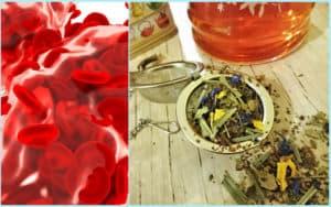Клетки крови и травяной сбор